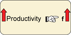 productivity feed